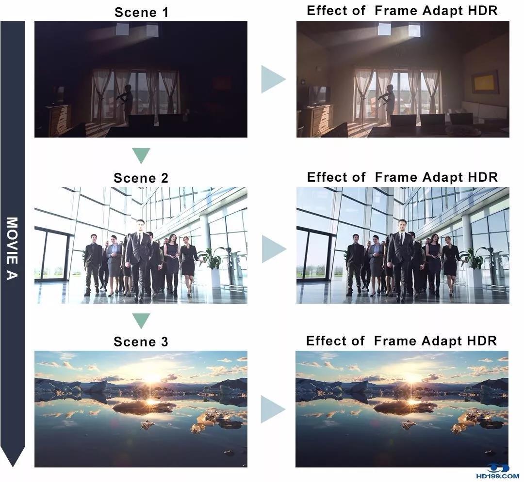 JVC新固件增加的HDR动态映射屌爆了!